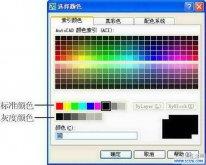 AutoCAD 2008 创建和设置图层