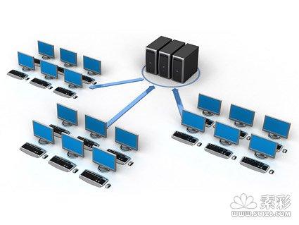 windows系統下代理共享給移動設備的方法