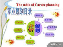 大学职业规划目录ppt模板图片