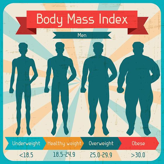 男性人体曰历囹�a_男性身体剪影质量指数图矢量图