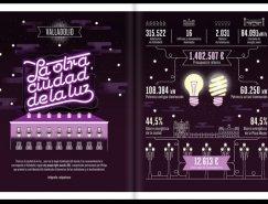 Relaja Elcoco:Yorokobu杂志信息图表设计