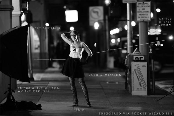 街头人像摄影布光附闪光灯摆位实例