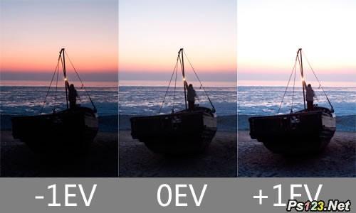 包围曝光功能在拍摄中的作用及实例讲解