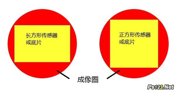 正方形画幅相机简介以及正方形画幅构图讲解