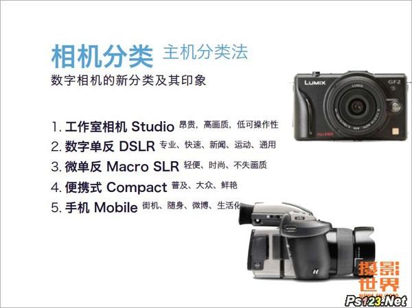 北影摄影课程讲义:专业摄影新起点(一)