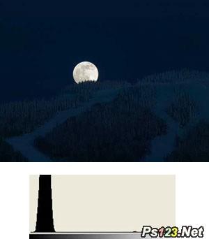 怎样知道照片曝光是否合适,看直方图