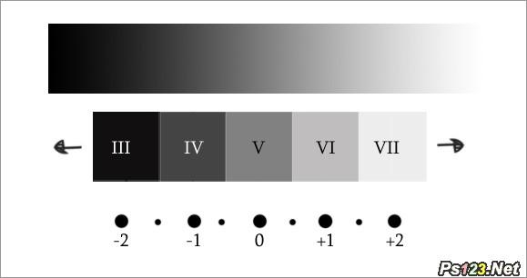 数码摄影区域曝光法实用教程