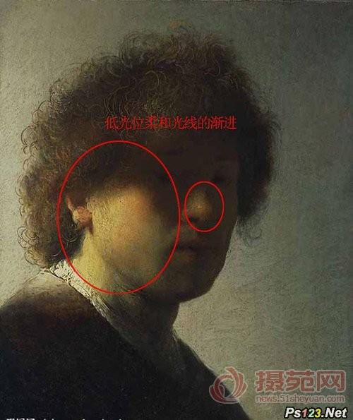 边缘的羽化光——肖像摄影的利器