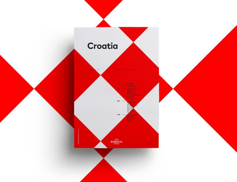 2016欧洲杯极简风格海报设计