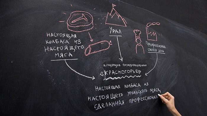 Krasnogorie火腿肠品牌包装设计