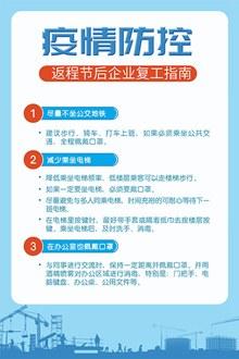 疫情防控企业复工指南宣传海报分层素材